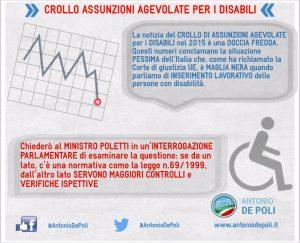 disabiliassunzionirosso
